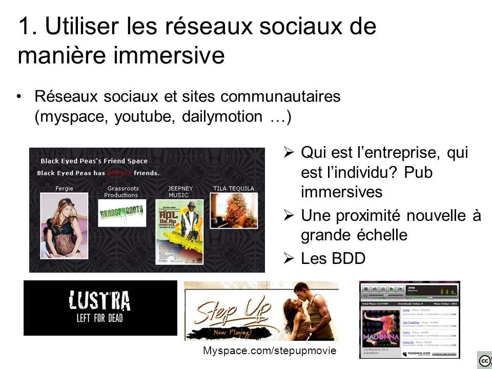 Réseaux sociaux et sites communautaires (myspace, youtube, dailymotion …) 1.