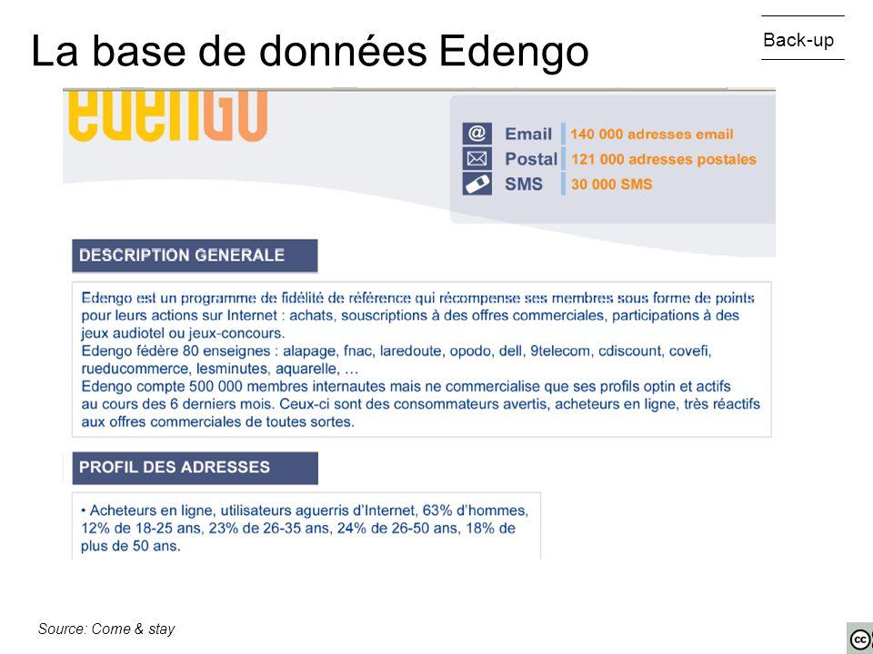Back-up Source: Come & stay La base de données Edengo