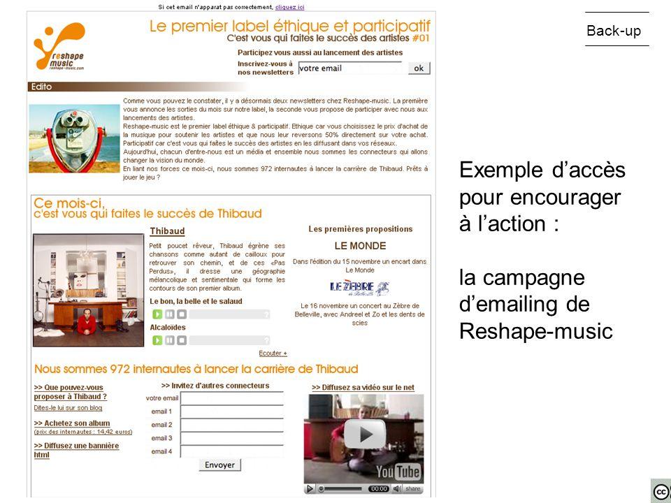 Back-up Exemple d'accès pour encourager à l'action : la campagne d'emailing de Reshape-music
