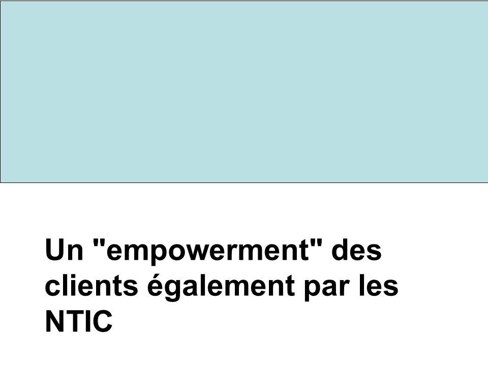 Un empowerment des clients également par les NTIC