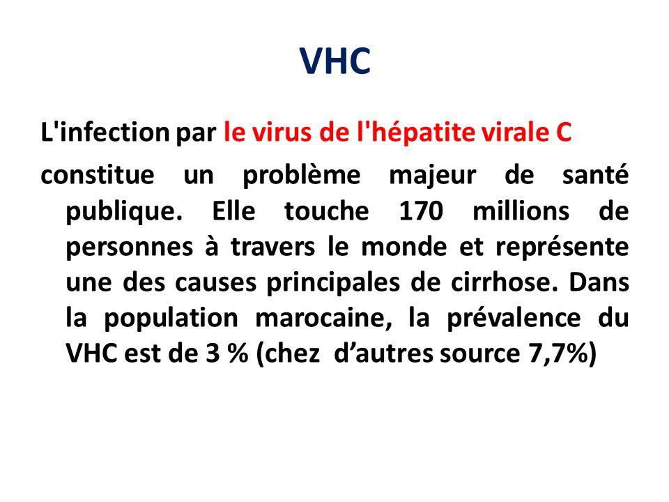 VHC L'infection par le virus de l'hépatite virale C constitue un problème majeur de santé publique. Elle touche 170 millions de personnes à travers le