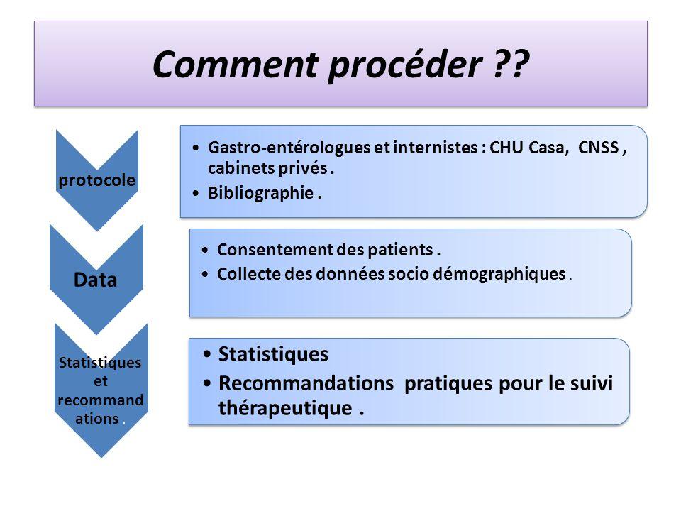 Comment procéder . protocole Gastro-entérologues et internistes : CHU Casa, CNSS, cabinets privés.