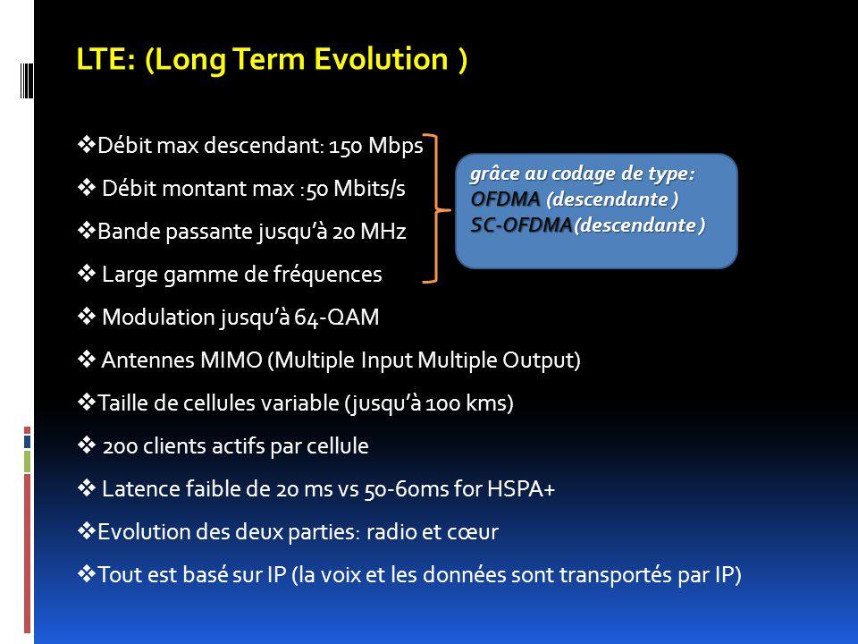 LTE: (Long Term Evolution )  Débit max descendant: 150 Mbps  Débit montant max :50 Mbits/s  Bande passante jusqu'à 20 MHz  Large gamme de fréquenc