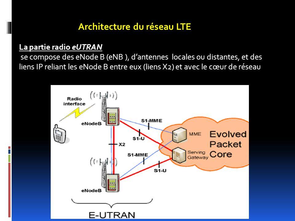 Architecture du réseau LTE La partie radio eUTRAN se compose des eNode B (eNB ), d'antennes locales ou distantes, et des liens IP reliant les eNode B