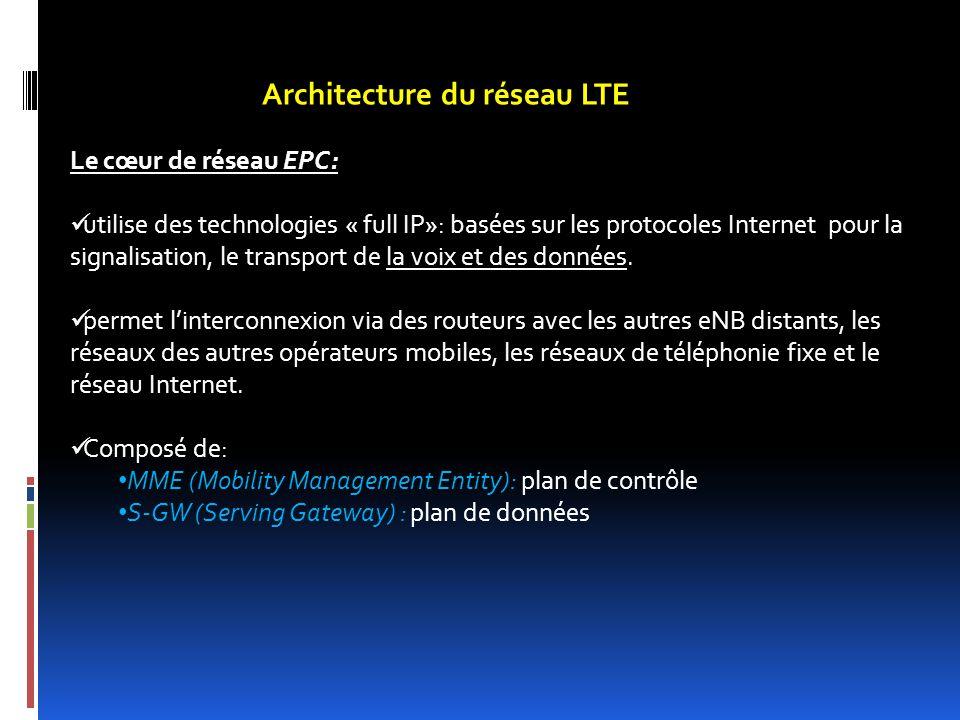 Architecture du réseau LTE Le cœur de réseau EPC: utilise des technologies « full IP»: basées sur les protocoles Internet pour la signalisation, le tr