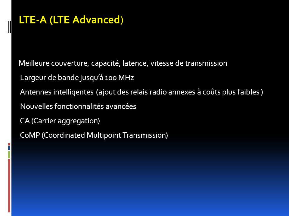 LTE-A (LTE Advanced) Meilleure couverture, capacité, latence, vitesse de transmission Largeur de bande jusqu'à 100 MHz Antennes intelligentes (ajout d
