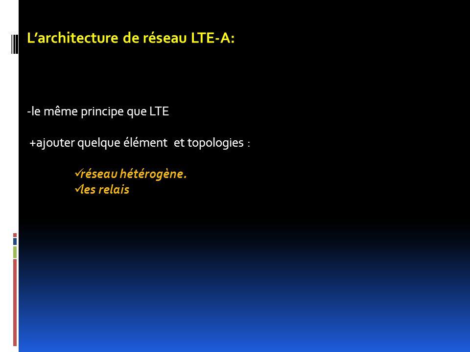 L'architecture de réseau LTE-A: -le même principe que LTE +ajouter quelque élément et topologies : réseau hétérogène. les relais