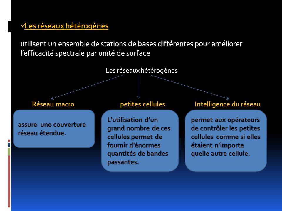 Les réseaux hétérogènes utilisent un ensemble de stations de bases différentes pour améliorer l'efficacité spectrale par unité de surface Les réseaux