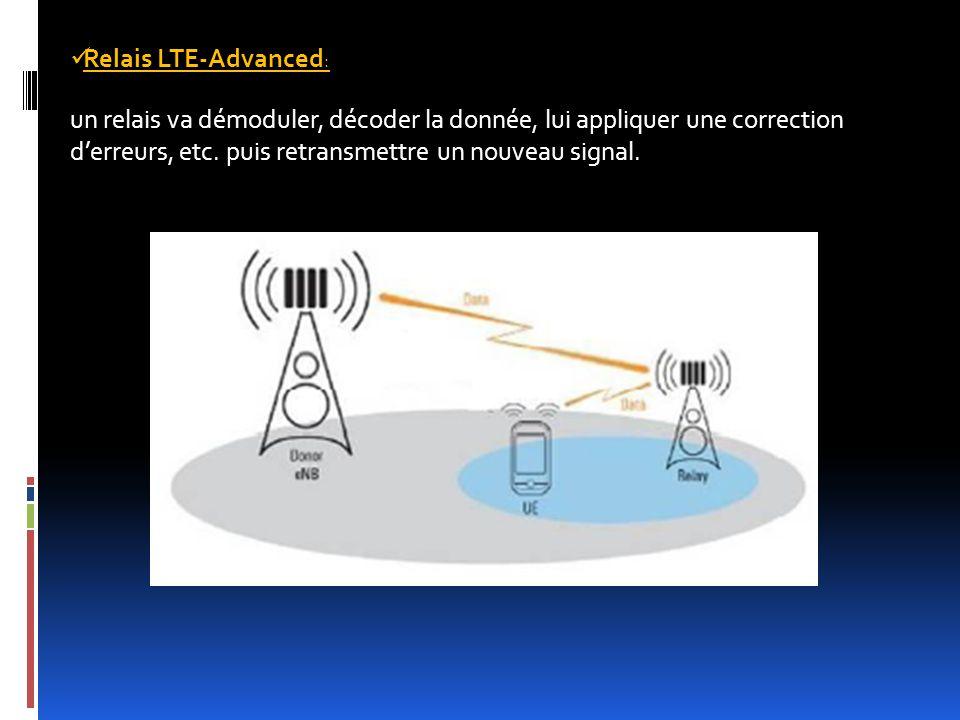 Relais LTE-Advanced : un relais va démoduler, décoder la donnée, lui appliquer une correction d'erreurs, etc. puis retransmettre un nouveau signal.