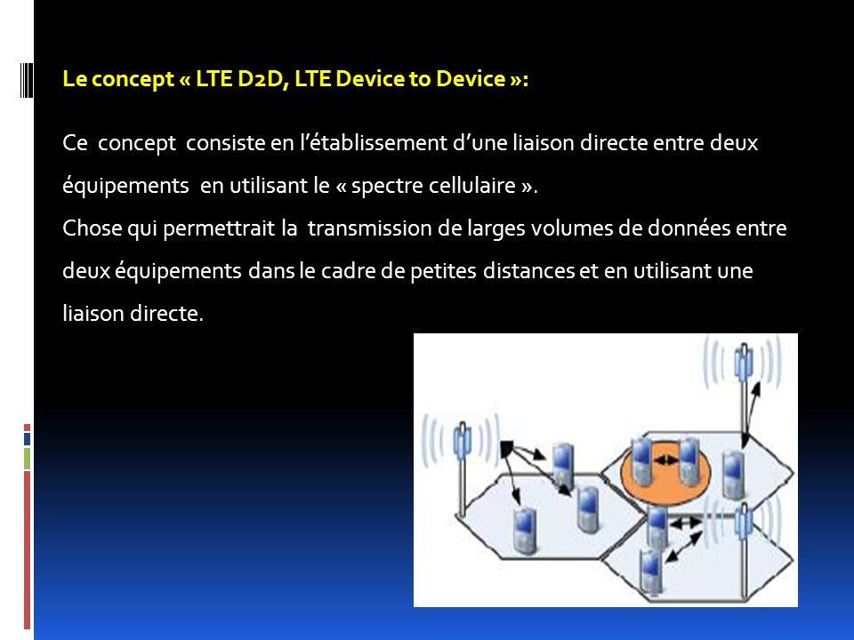 Le concept « LTE D2D, LTE Device to Device »: Ce concept consiste en l'établissement d'une liaison directe entre deux équipements en utilisant le « sp