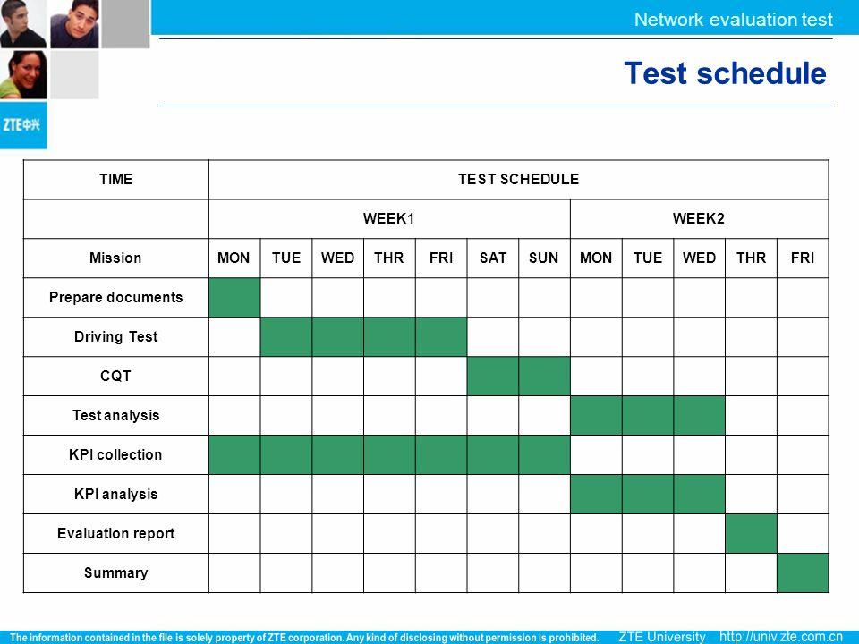 Network evaluation test Test schedule TIMETEST SCHEDULE WEEK1WEEK2 MissionMONTUEWEDTHRFRISATSUNMONTUEWEDTHRFRI Prepare documents Driving Test CQT Test