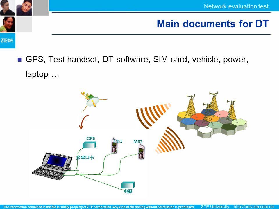 Network evaluation test Main documents for DT GPS, Test handset, DT software, SIM card, vehicle, power, laptop …