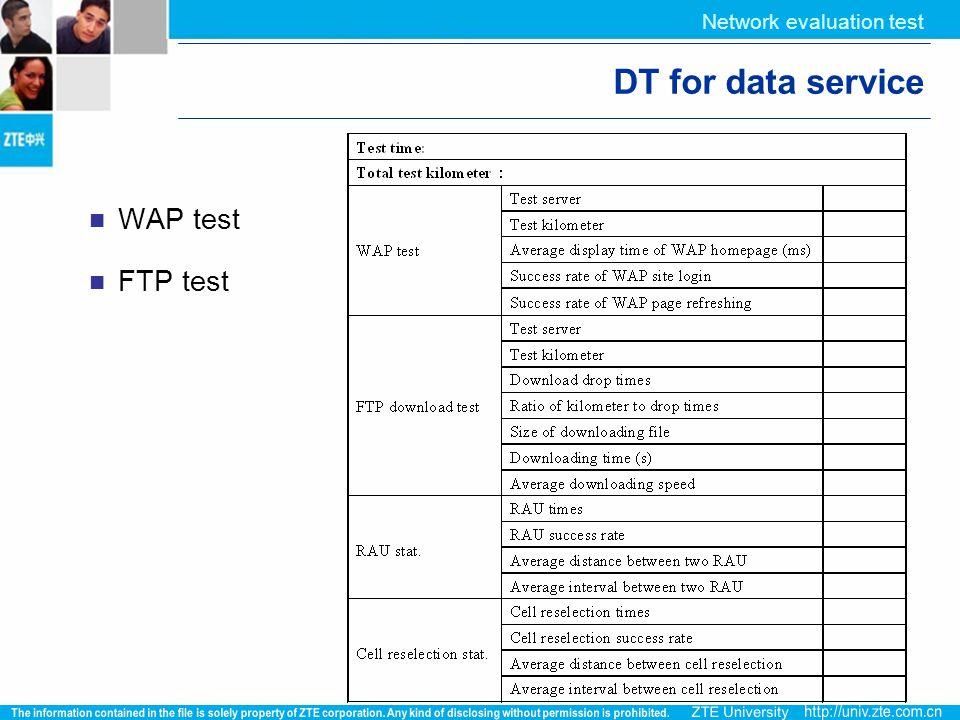 DT for data service WAP test FTP test Network evaluation test