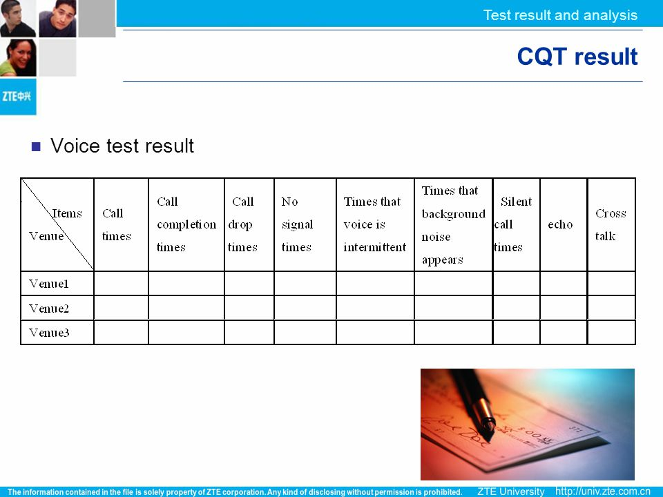 Test result and analysis CQT result Voice test result
