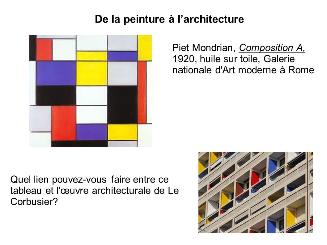 Quel lien pouvez-vous faire entre ce tableau et l'œuvre architecturale de Le Corbusier? De la peinture à l'architecture Piet Mondrian, Composition A,