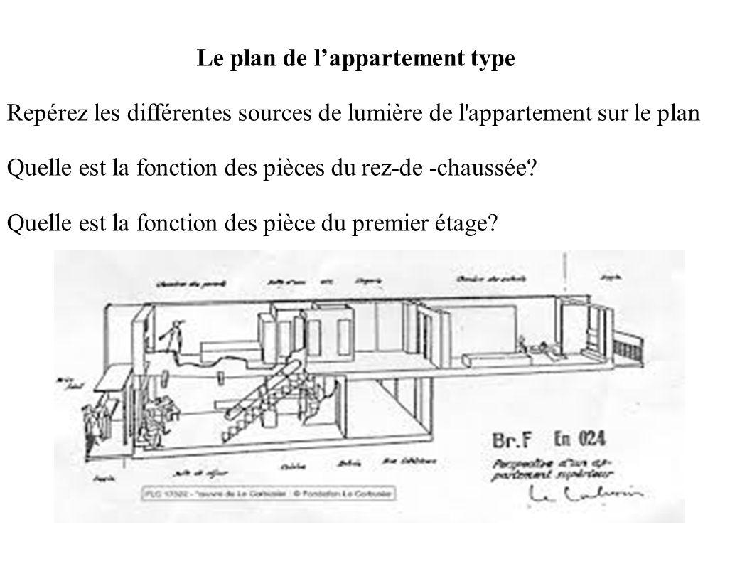 Le plan de l'appartement type Repérez les différentes sources de lumière de l'appartement sur le plan Quelle est la fonction des pièces du rez-de -cha