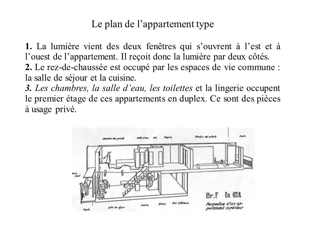 Le plan de l'appartement type 1. La lumière vient des deux fenêtres qui s'ouvrent à l'est et à l'ouest de l'appartement. Il reçoit donc la lumière par