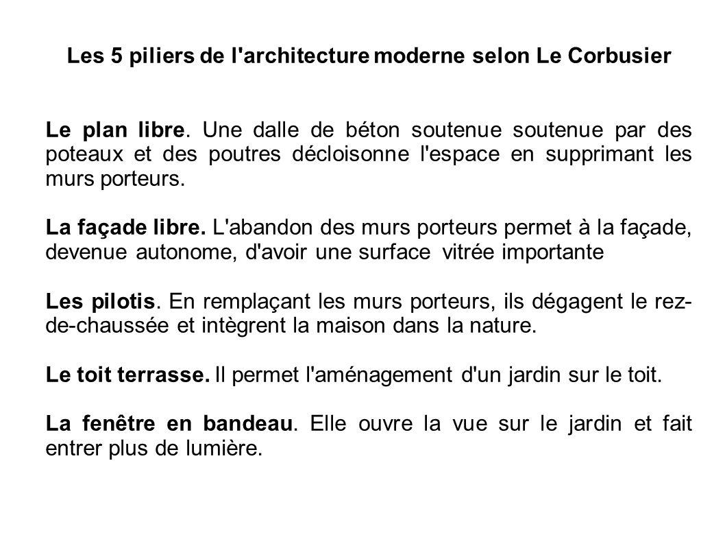 Les 5 piliers de l'architecture moderne selon Le Corbusier Le plan libre. Une dalle de béton soutenue soutenue par des poteaux et des poutres décloiso