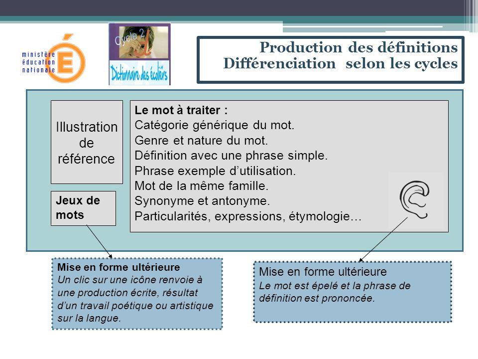 Illustration de référence Le mot à traiter : Catégorie générique du mot. Genre et nature du mot. Définition avec une phrase simple. Phrase exemple d'u
