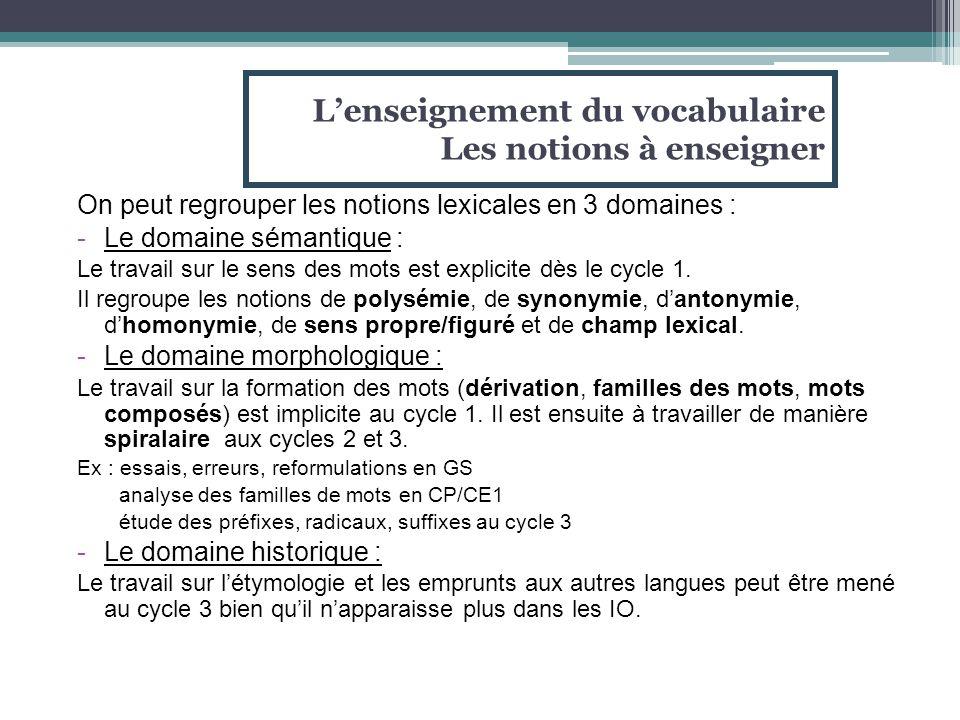On peut regrouper les notions lexicales en 3 domaines : -Le domaine sémantique : Le travail sur le sens des mots est explicite dès le cycle 1. Il regr