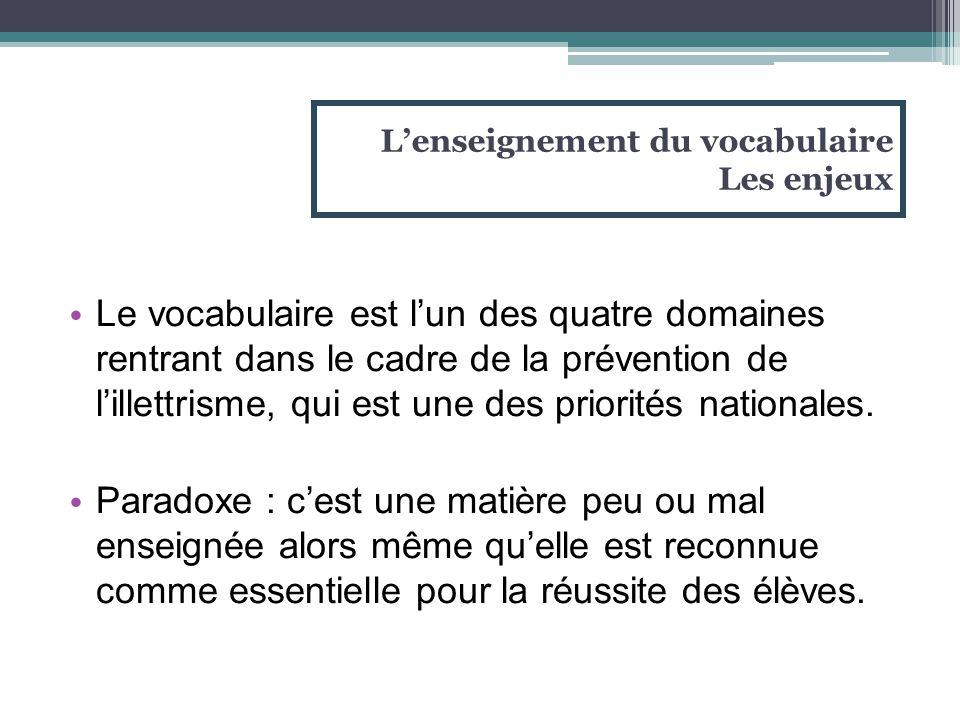 Lexique ou vocabulaire .