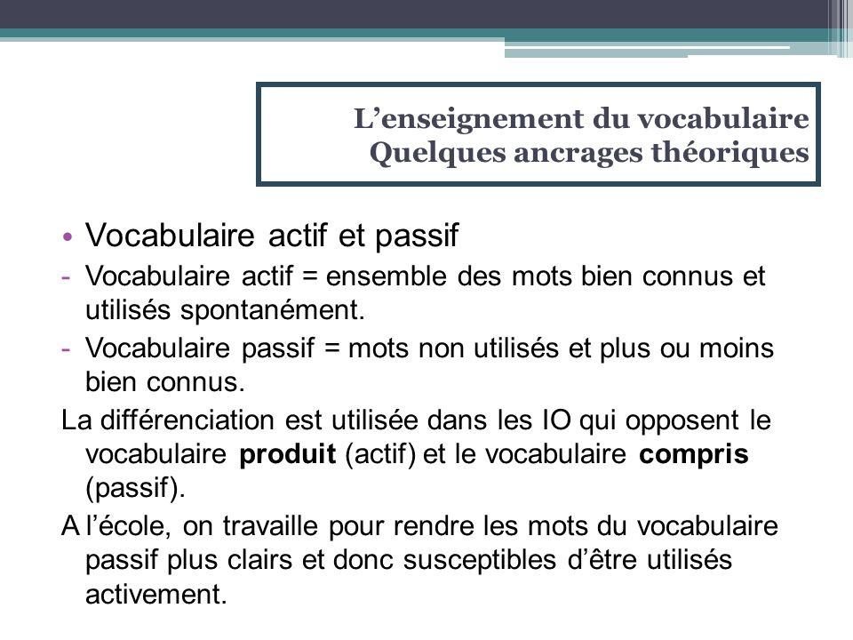 Vocabulaire actif et passif -Vocabulaire actif = ensemble des mots bien connus et utilisés spontanément. -Vocabulaire passif = mots non utilisés et pl