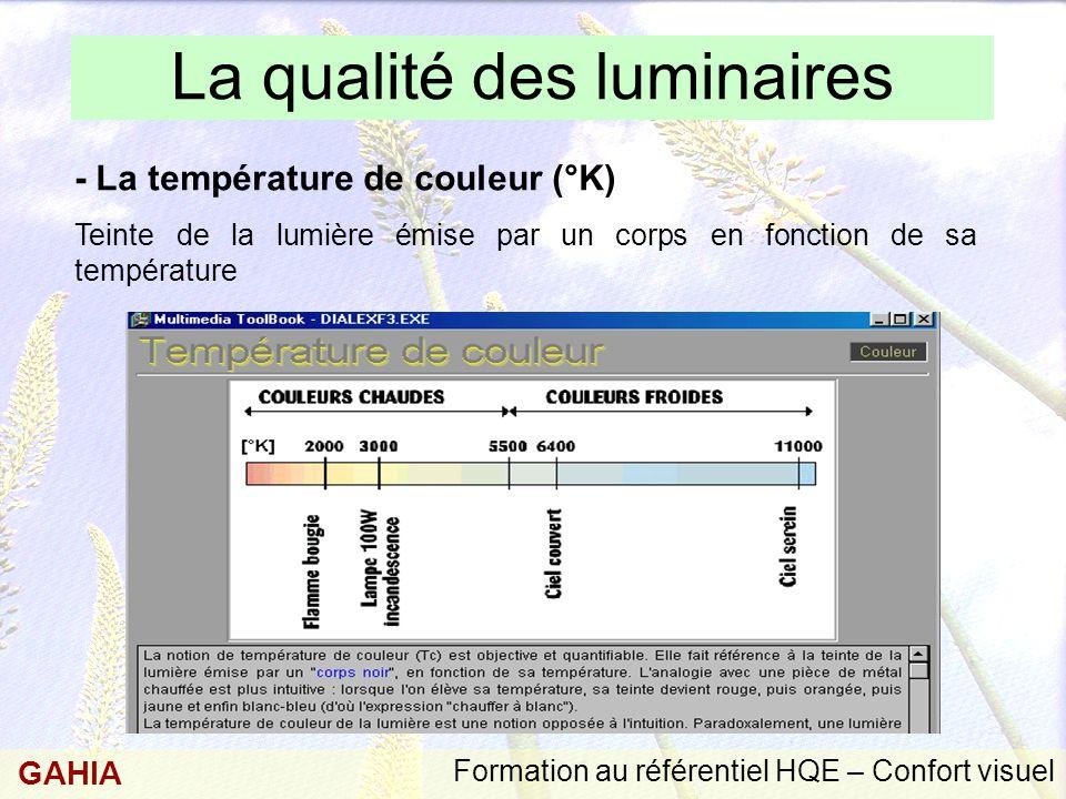 Formation au référentiel HQE – Confort visuel GAHIA La qualité des luminaires - La température de couleur (°K) Teinte de la lumière émise par un corps