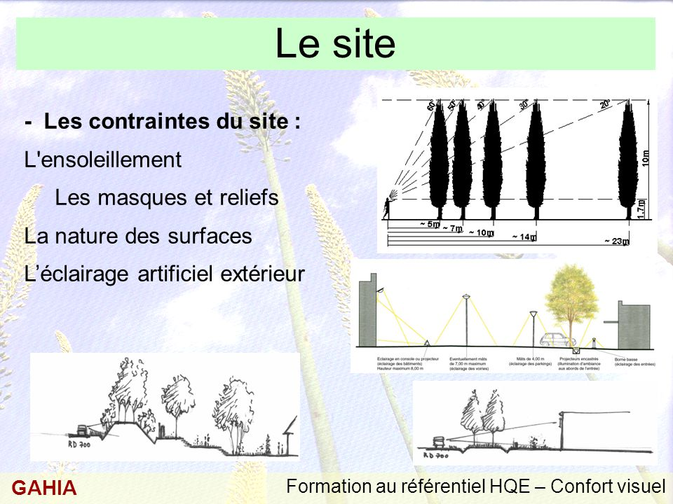 Formation au référentiel HQE – Confort visuel GAHIA Le site - Les contraintes du site : L'ensoleillement Les masques et reliefs La nature des surfaces
