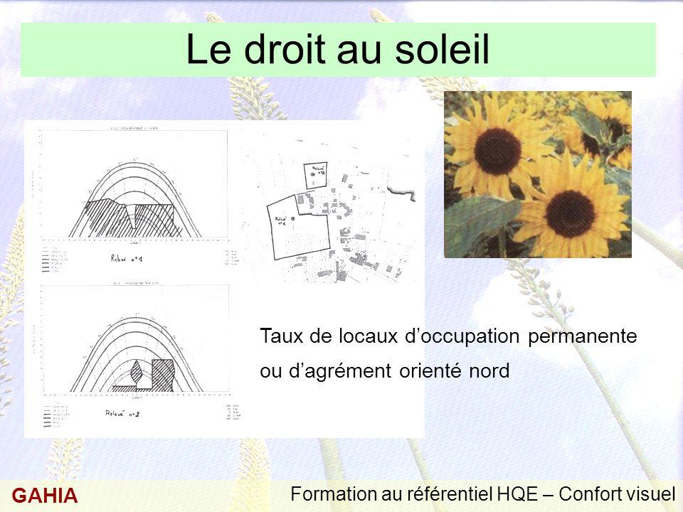 Formation au référentiel HQE – Confort visuel GAHIA Le droit au soleil Taux de locaux d'occupation permanente ou d'agrément orienté nord