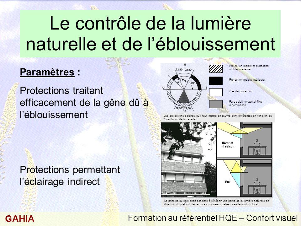Formation au référentiel HQE – Confort visuel GAHIA Le contrôle de la lumière naturelle et de l'éblouissement Paramètres : Protections traitant effica
