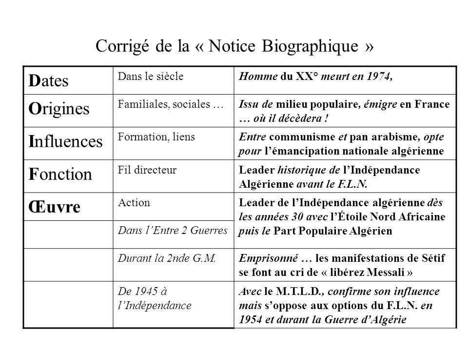 Corrigé de la « Notice Biographique » Dates Dans le siècleHomme du XX° meurt en 1974, Origines Familiales, sociales …Issu de milieu populaire, émigre