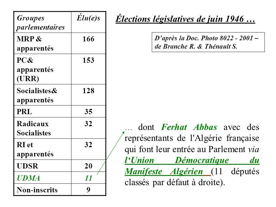 Groupes parlementaires Élu(e)s MRP & apparentés 166 PC& apparentés (URR) 153 Socialistes& apparentés 128 PRL35 Radicaux Socialistes 32 RI et apparentés 32 UDSR20 UDMA11 Non-inscrits9 Élections législatives de juin 1946 … … dont Ferhat Abbas avec des représentants de l Algérie française qui font leur entrée au Parlement via l'Union Démocratique du Manifeste Algérien (11 députés classés par défaut à droite).