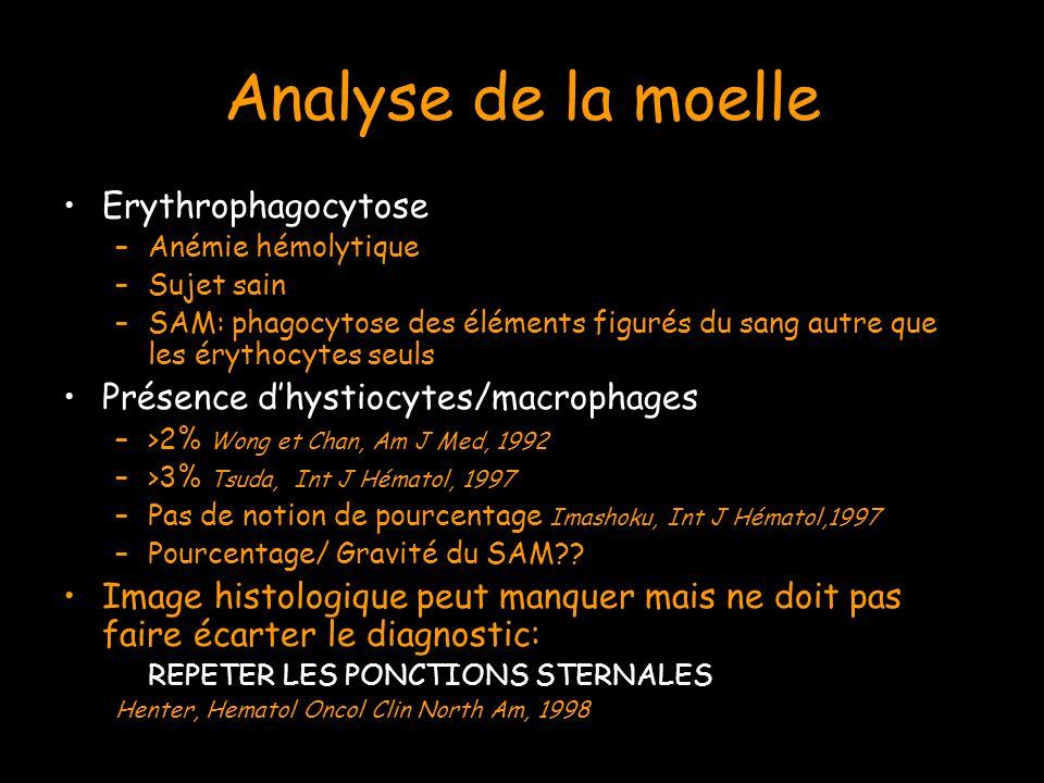 Analyse de la moelle Erythrophagocytose –Anémie hémolytique –Sujet sain –SAM: phagocytose des éléments figurés du sang autre que les érythocytes seuls