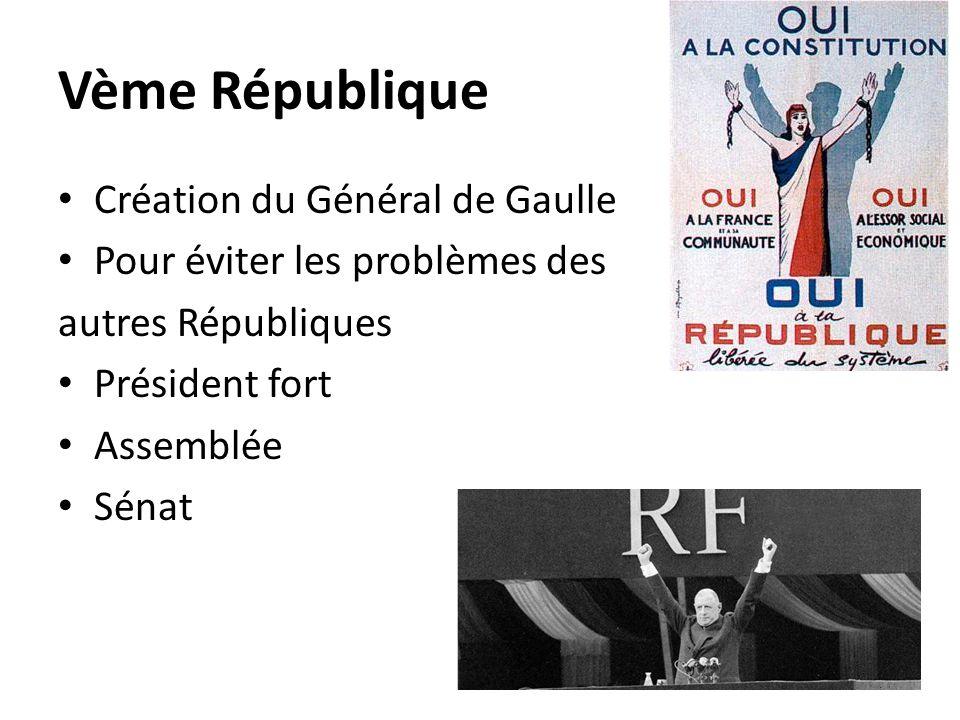 Vème République Création du Général de Gaulle Pour éviter les problèmes des autres Républiques Président fort Assemblée Sénat