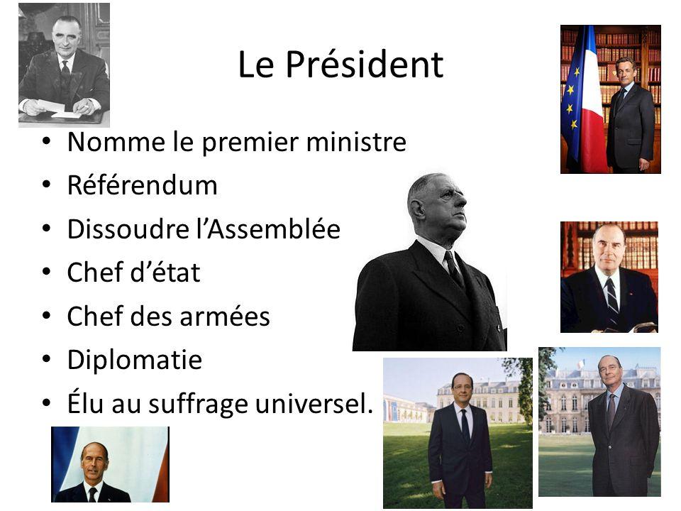 Le Président Nomme le premier ministre Référendum Dissoudre l'Assemblée Chef d'état Chef des armées Diplomatie Élu au suffrage universel.