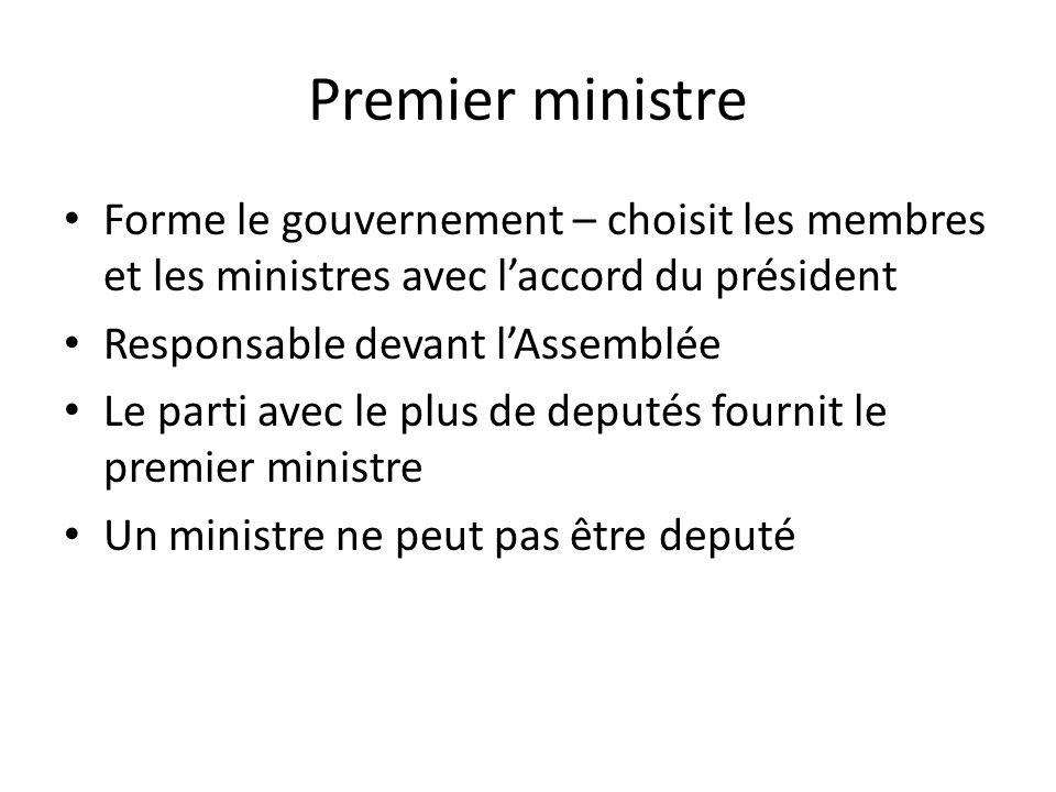 Premier ministre Forme le gouvernement – choisit les membres et les ministres avec l'accord du président Responsable devant l'Assemblée Le parti avec le plus de deputés fournit le premier ministre Un ministre ne peut pas être deputé