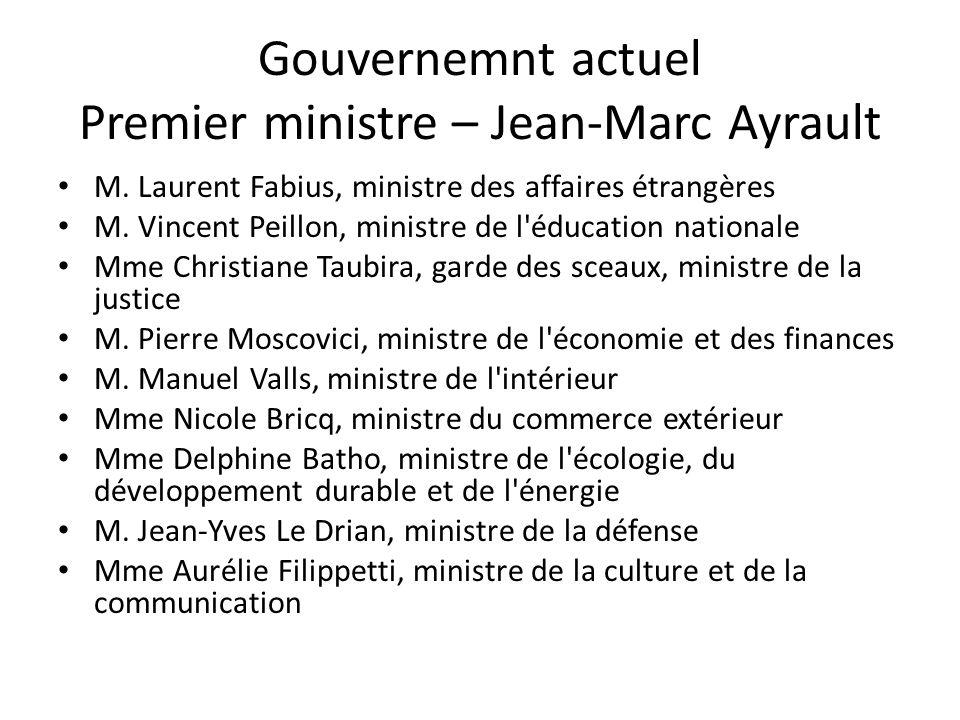 Gouvernemnt actuel Premier ministre – Jean-Marc Ayrault M.