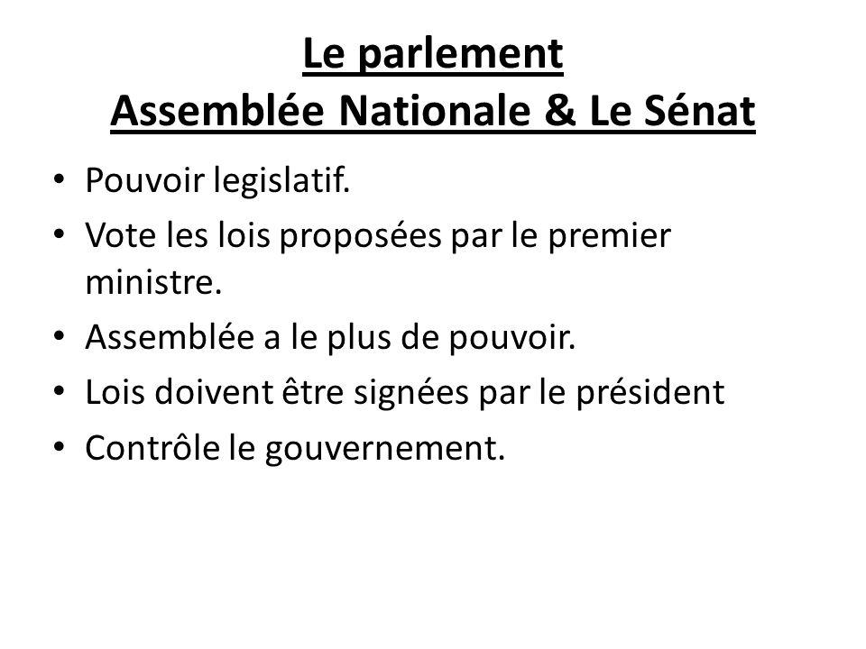 Le parlement Assemblée Nationale & Le Sénat Pouvoir legislatif.