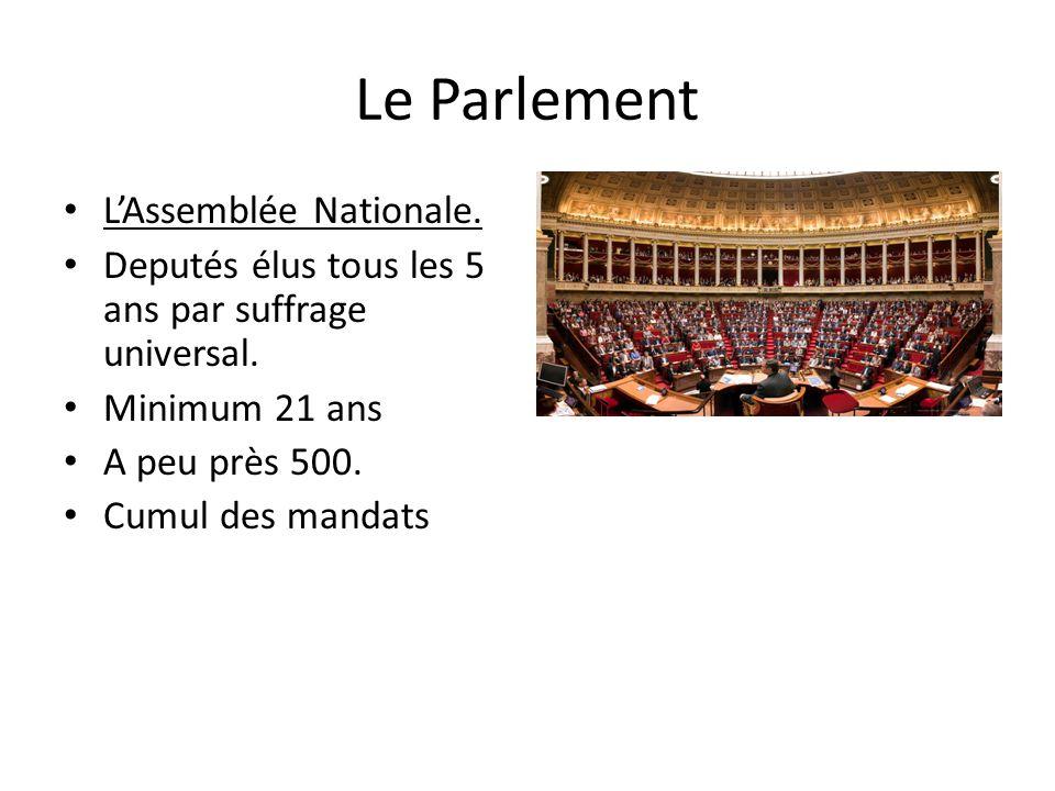 Le Parlement L'Assemblée Nationale. Deputés élus tous les 5 ans par suffrage universal.