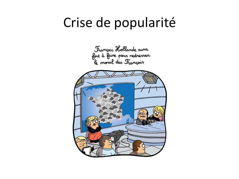 Crise de popularité