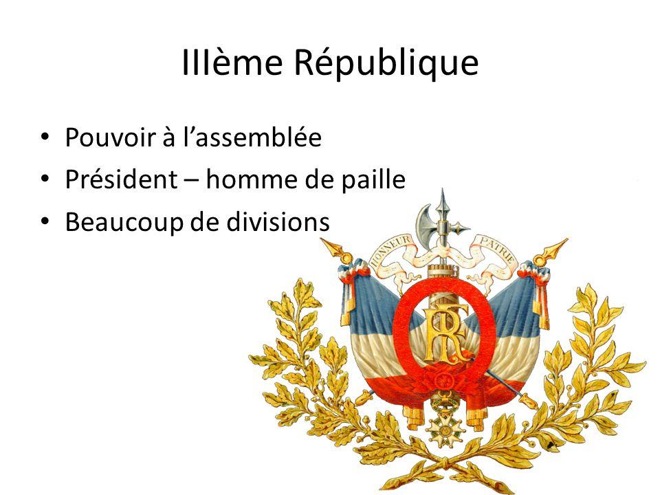 IIIème République Pouvoir à l'assemblée Président – homme de paille Beaucoup de divisions