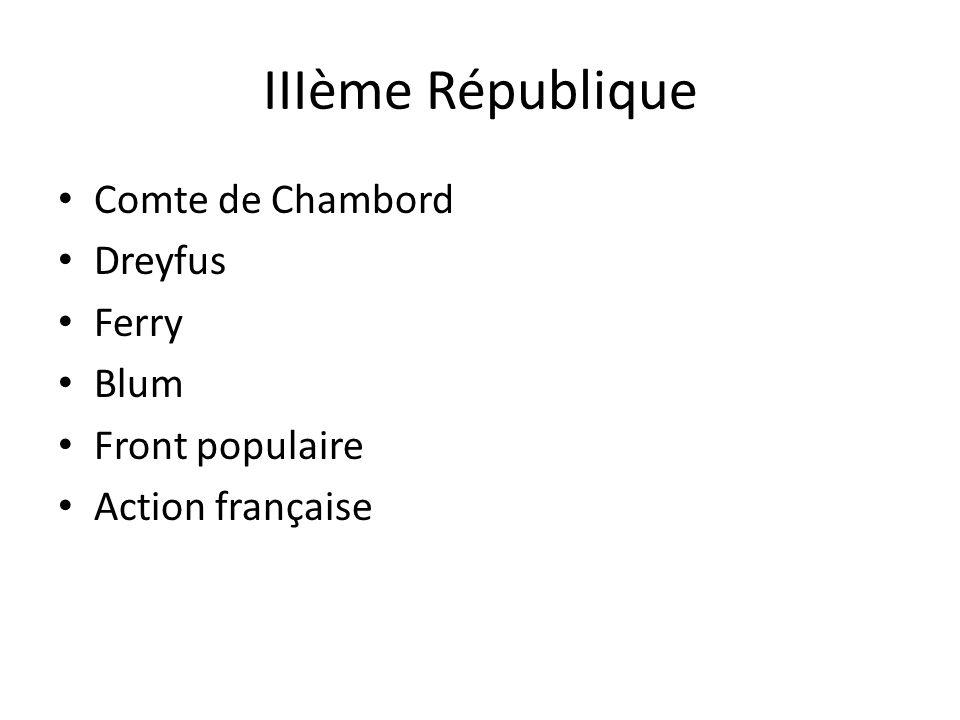 IIIème République Comte de Chambord Dreyfus Ferry Blum Front populaire Action française