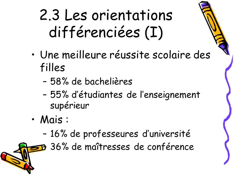 2.3 Les orientations différenciées (I) Une meilleure réussite scolaire des filles –58% de bachelières –55% d'étudiantes de l'enseignement supérieur Ma