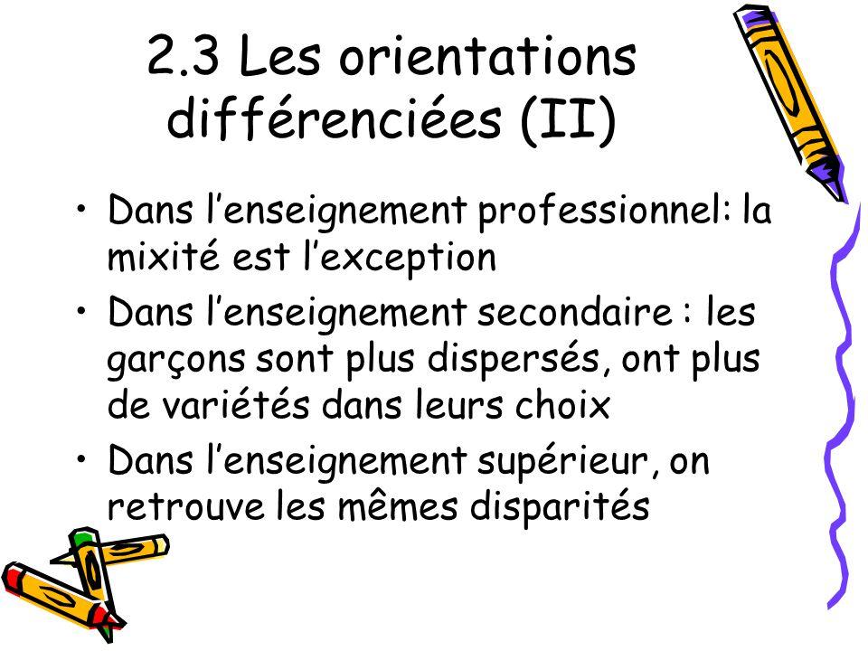 2.3 Les orientations différenciées (II) Dans l'enseignement professionnel: la mixité est l'exception Dans l'enseignement secondaire : les garçons sont