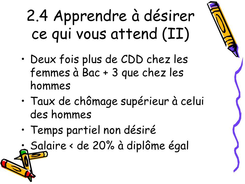 2.4 Apprendre à désirer ce qui vous attend (II) Deux fois plus de CDD chez les femmes à Bac + 3 que chez les hommes Taux de chômage supérieur à celui