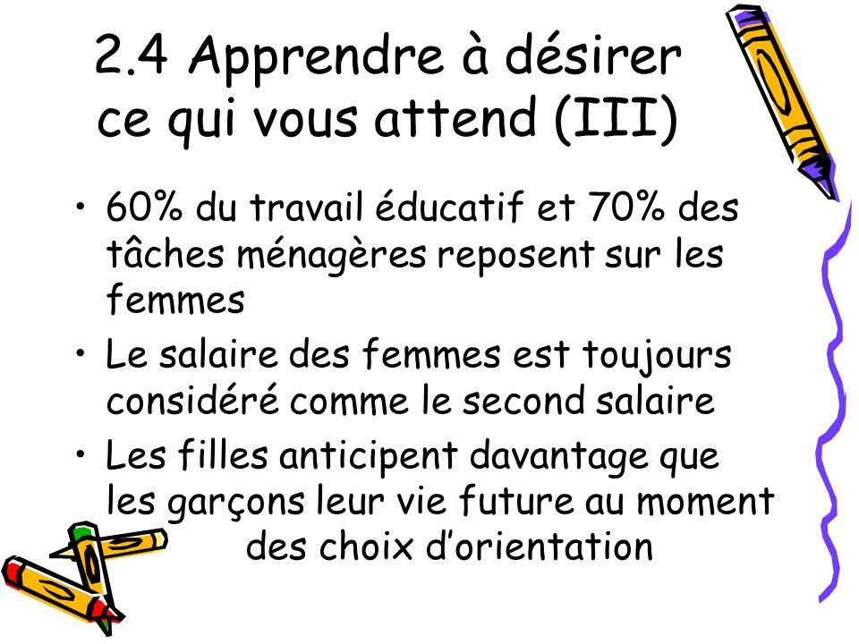 2.4 Apprendre à désirer ce qui vous attend (III) 60% du travail éducatif et 70% des tâches ménagères reposent sur les femmes Le salaire des femmes est