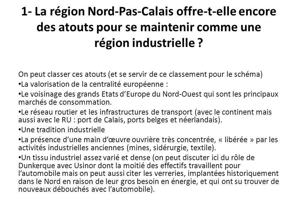 1- La région Nord-Pas-Calais offre-t-elle encore des atouts pour se maintenir comme une région industrielle ? On peut classer ces atouts (et se servir