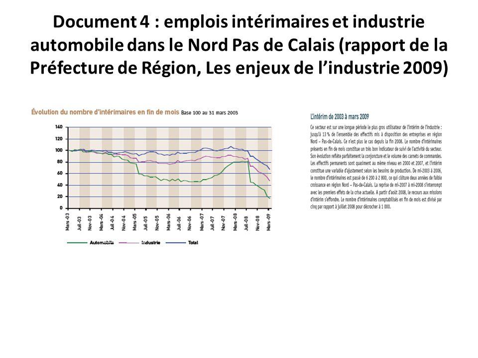 Document 4 : emplois intérimaires et industrie automobile dans le Nord Pas de Calais (rapport de la Préfecture de Région, Les enjeux de l'industrie 20