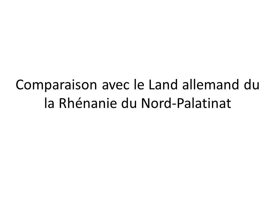 Comparaison avec le Land allemand du la Rhénanie du Nord-Palatinat