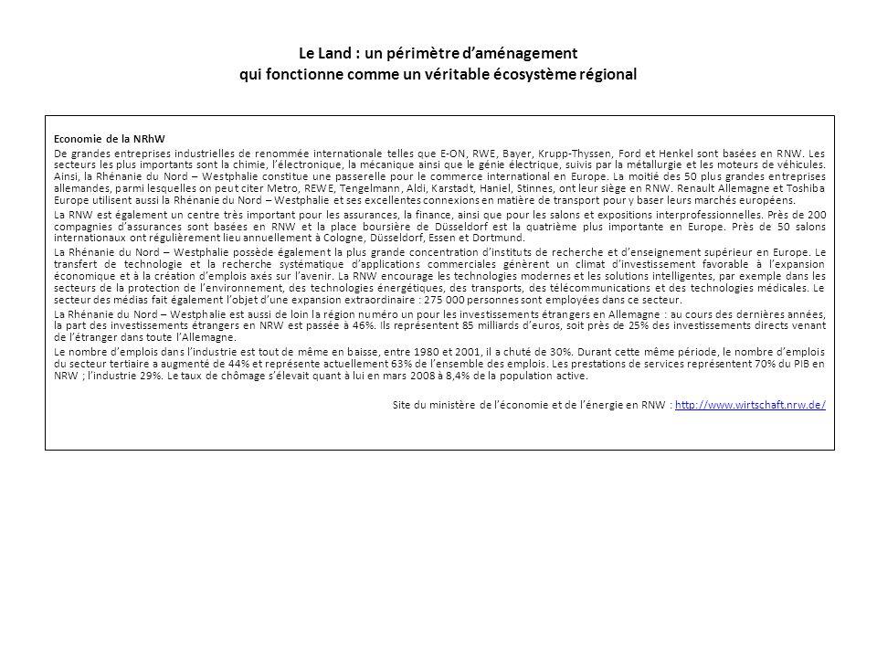 Le Land : un périmètre d'aménagement qui fonctionne comme un véritable écosystème régional Economie de la NRhW De grandes entreprises industrielles de